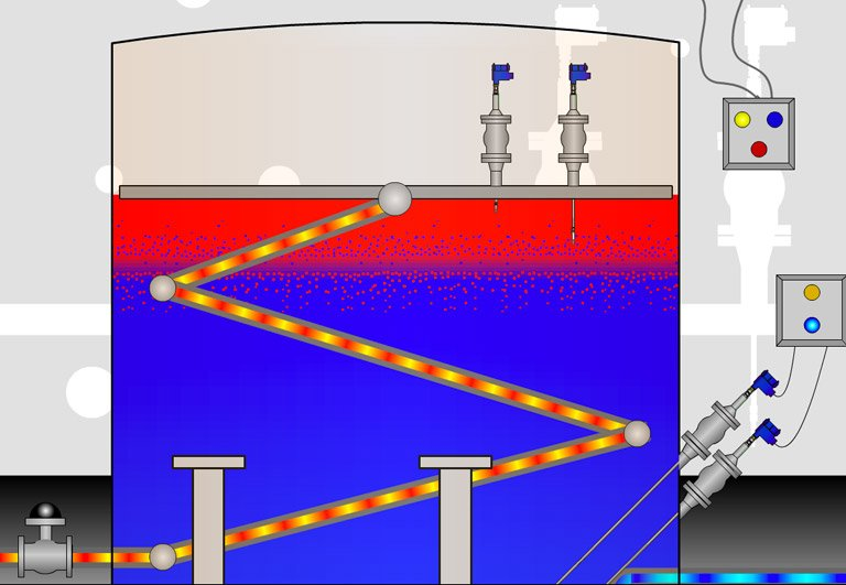 Oil Skimming Animation